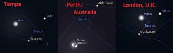 The position of the Moon & Jupiter as seen from Tampa (Feb 18th, 7PM EST), Perth, (Feb 18th 11:30UT) & London  (Feb 18th at 19UT). Created by the author using Stellarium.